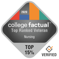 College Factual Top Ranked Veteran Nursing Program